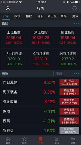 重庆啤酒股票行情截图2