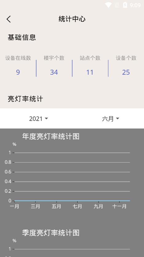 禾光云控中心截图2